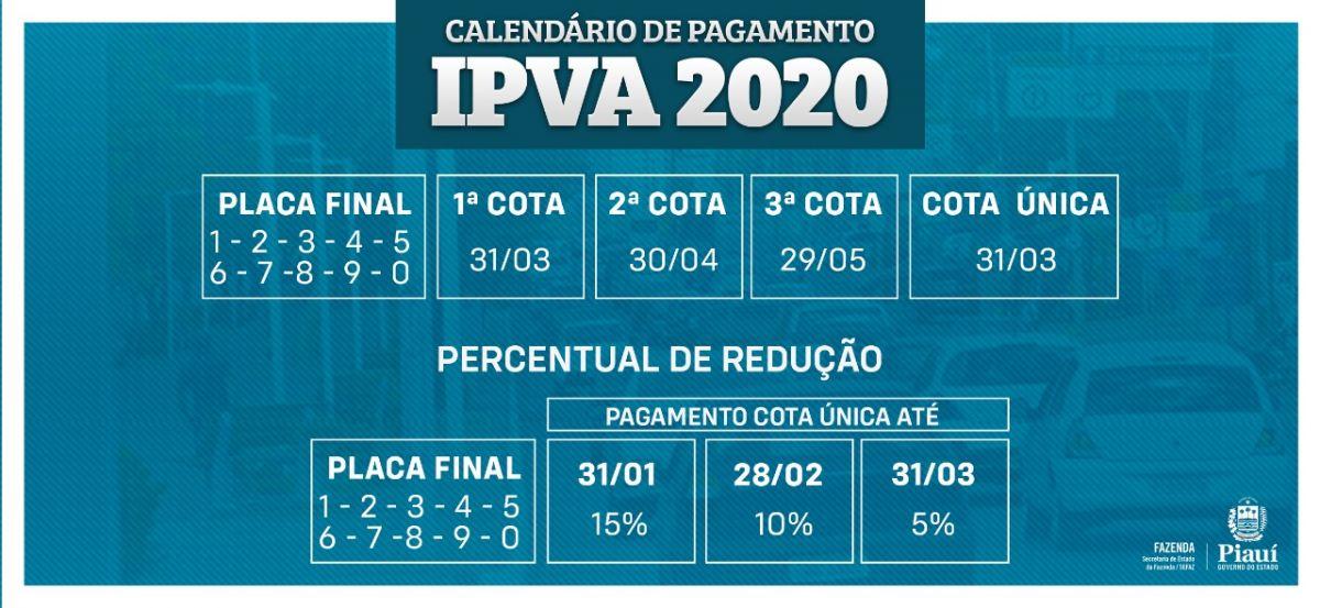 Calendário de pagamento do IPVA 2020. Foto: Reprodução/ Sefaz