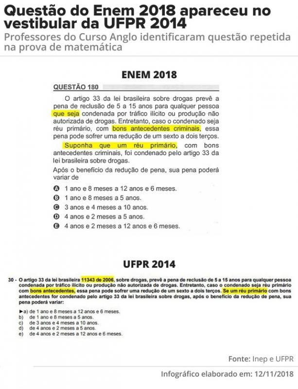 MEC anula questão da prova de matemática do Enem
