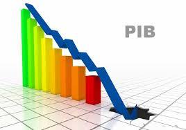 IBGE: PIB do Piauí tem a segunda maior queda dentre os Estados